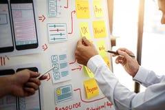 工作关于飞行的UX设计师创造性的小组与稠粘的笔记的流动应用计划 用户经验概念 库存图片