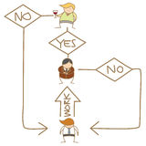 工作审批流程流程图  库存图片