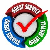巨大服务用户满意优秀品质注意H 免版税库存图片