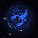 巨蟹星座黄道带的占星术星座 库存照片