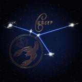 巨蟹星座黄道带的占星术星座 库存图片