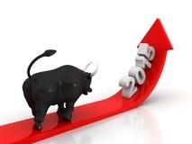 市场图表箭头的公牛2015年 库存照片