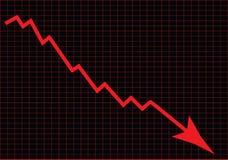 市场崩溃 皇族释放例证