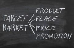 市场目标 免版税库存照片