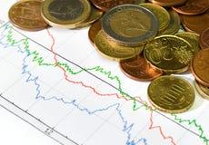 市场股票 免版税库存图片
