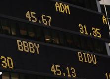 市场证券报价机 库存照片