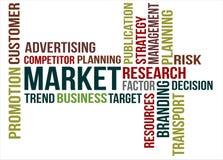 市场-词云彩 向量例证