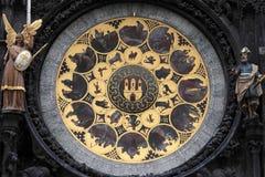 布拉格天文学时钟的片段 免版税库存图片