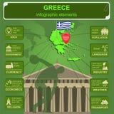 希腊infographics,统计数字,视域 免版税库存图片