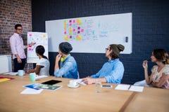 带领与一个小组的经理一次会议创造性的设计师 图库摄影
