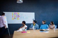 带领与一个小组的经理一次会议创造性的设计师 库存图片