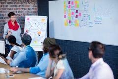 带领与一个小组的经理一次会议创造性的设计师 库存照片
