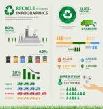 平展infographic垃圾车的传染媒介 库存图片