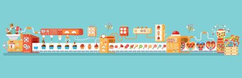 水平的例证隔绝了生产和包装的糖果的,棒棒糖甜点传动机,在平的样式 免版税库存图片