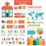 平的教育Infographic背景 免版税库存图片