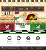 平的样式比萨店内部 网站设计 库存图片
