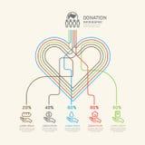 平的线性Infographic慈善和捐赠概述概念 库存例证