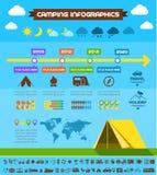 平的野营的Infographic模板。 免版税图库摄影