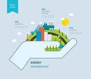 平的绿色能量,生态, eco,干净的行星 向量例证