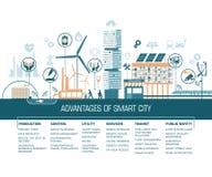 平聪明的城市 用不同的象和元素的都市风景背景 现代的结构 图库摄影