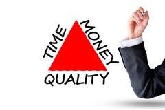 平衡在时间、质量和金钱概念之间 免版税库存图片