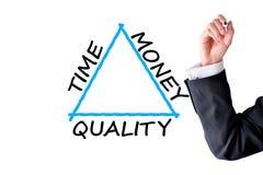 平衡在时间、质量和金钱概念之间 库存图片