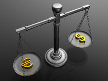 平衡货币 免版税库存照片