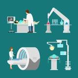 平MRI美国超音波磁反应的想象 库存图片