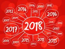 2018年新年快乐和往年 皇族释放例证