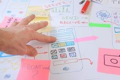 应用程序ux设计发展 图库摄影