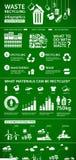 废infographics -生态/能量/回收概念 免版税库存照片