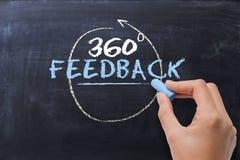 360度反馈概念,在黑板的手写 免版税库存图片