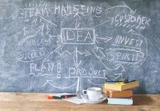 开始和在黑板,赠送阅本空间的创新概念 库存图片