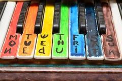 异常的奥秘 锁上钢琴 库存照片