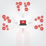 弱点,锁着的设备,被加密的文件,失去的文件,不合格Ransomware的攻击-,脆弱的网络威胁保护 皇族释放例证