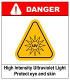 强度紫外光保护紫外您的眼睛和的皮肤 免版税库存照片