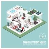 当代省能源的房子内部 库存例证