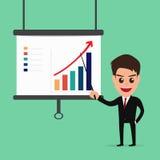 当前和指向企业成长曲线图的商人 库存照片