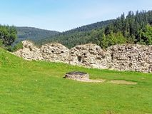 很好水源对历史的城堡 免版税库存照片