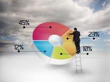 得出一个五颜六色的圆形统计图表的商人 库存照片