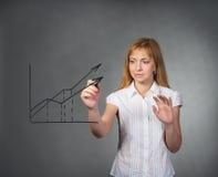 得出在一个视觉屏幕上的女实业家一张图表有标志的 免版税库存图片