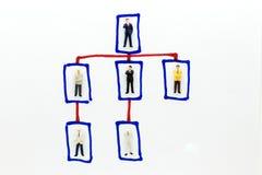 微型人民:在企业委员会的商人立场 执行委员会的图象用途每个位置 免版税图库摄影