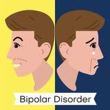 心理健康问题例证 一张愉快和哀伤的面孔的传染媒介图象 相反情感 库存例证