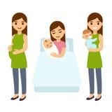 怀孕和诞生例证 向量例证