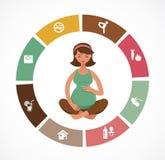 怀孕和诞生infographics,瑜伽 免版税库存图片