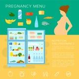 怀孕菜单食物平的样式传染媒介Infographic 库存照片