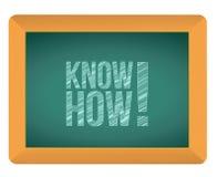怎么知道企业概念介绍 库存图片