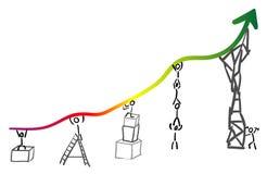 性能测量 免版税库存图片