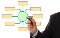 您的文本的空白的企业流程图 库存图片