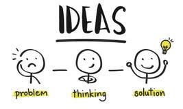 想法创造性思为突发的灵感人概念 向量例证